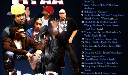 Various_Artists_Hood_Credential_Pt2-front-large